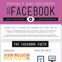 Facebook Privacy Tips