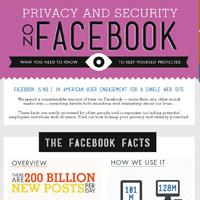 Facebook Privacy Tips
